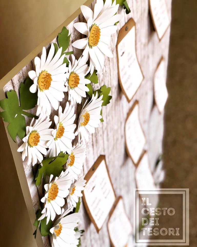 dettagli-tableau-mariage-margherite-carta